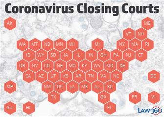 Free Coronavirus Coverage